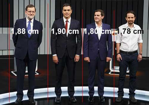 cuanto miden los politicos españoles