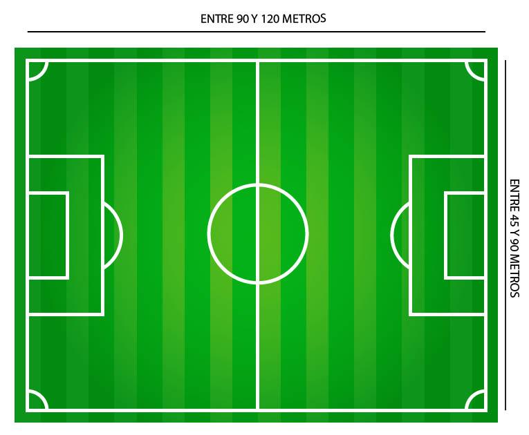 medidas y tamaño oficiales de un campo de futbol