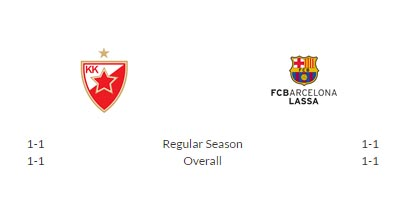 Ver tv horario estrella roja vs fc barcelona