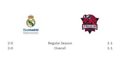 tv horario real madrid vs baskonia de euroleague